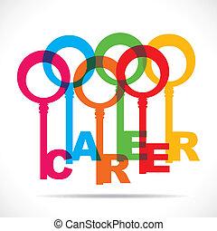 צבעוני, עשה, קריירה, מפתחות, קבץ