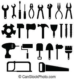 קבע, כלים, איקון