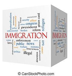 קוביה, מילה, הגירה, מושג, ענן, 3d