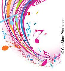 ראה, מוסיקה, רקע