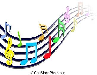רואה, מוסיקה, צבעוני