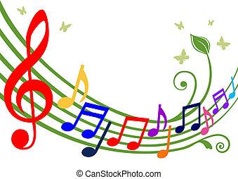רואה, מוסיקלי, צבעוני