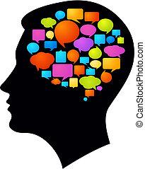 רעיונות, מחשבות