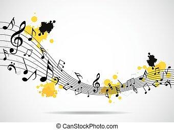 רקע, מוסיקלי, אין כל, תקציר