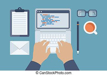 רשת, איצ'.טי.אמ.אל, תכנות, דוגמה, דירה
