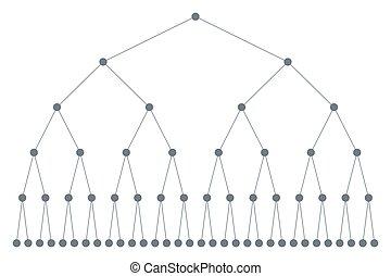 שלשל, גידול, הסתובב, תגובה, קו, exponential, דגמן