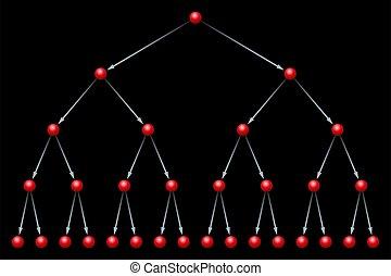 שלשל, גידול, זהום, או, תקופה, קרזל, תגובה, exponential