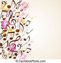 תקציר, מוסיקה, רקע