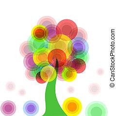 תקציר, עץ, צבעוני