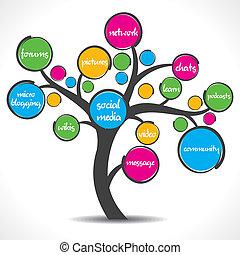 תקשורת, עץ, צבעוני, סוציאלי