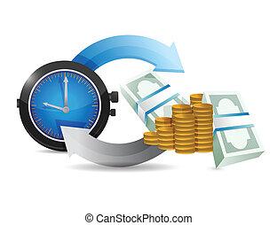 תרשים, כסף, זמן, אפן