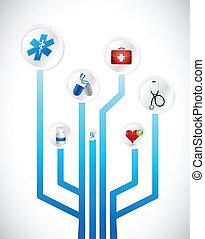 תרשים, מושג רפואי, מעגל, דוגמה