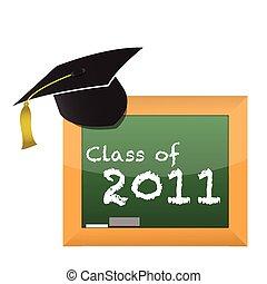 2011, סוג של בית הספר, חינוך