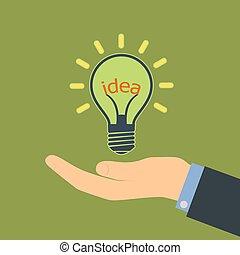 bulb., אור, מילה, רעיון