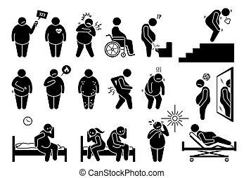 complications, סימפטומים, בריאות, פיסי, בעיה, השמנה, overweight.