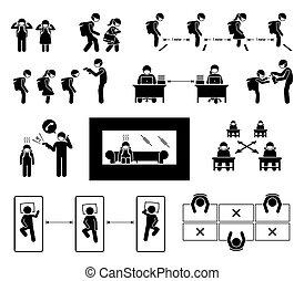 covid-19, פרוצדורות, sop, בית ספר, illustrations., תקן, reopen, coronavirus, להפעיל