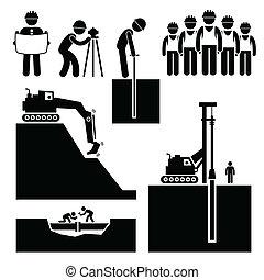 earthwork, עובד של בניה, איקונים