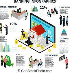infographic, בנקאות, איזומטרי, מושג