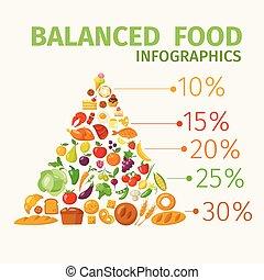 infographic, וקטור, פוסטר, אוכל, בריא, pyramid.