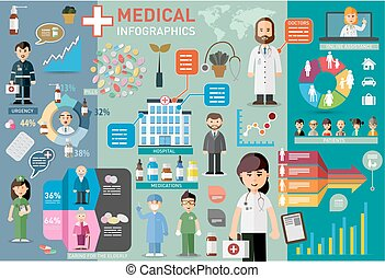 infographic, יסודות, רפואי