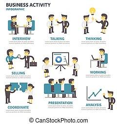 infographic, עסק, פעילות