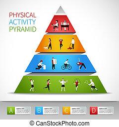 infographic, פירמידה, פעילות פיסית