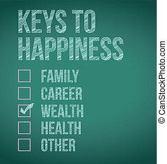 wealth., מפתחות, עצב, אושר, דוגמה